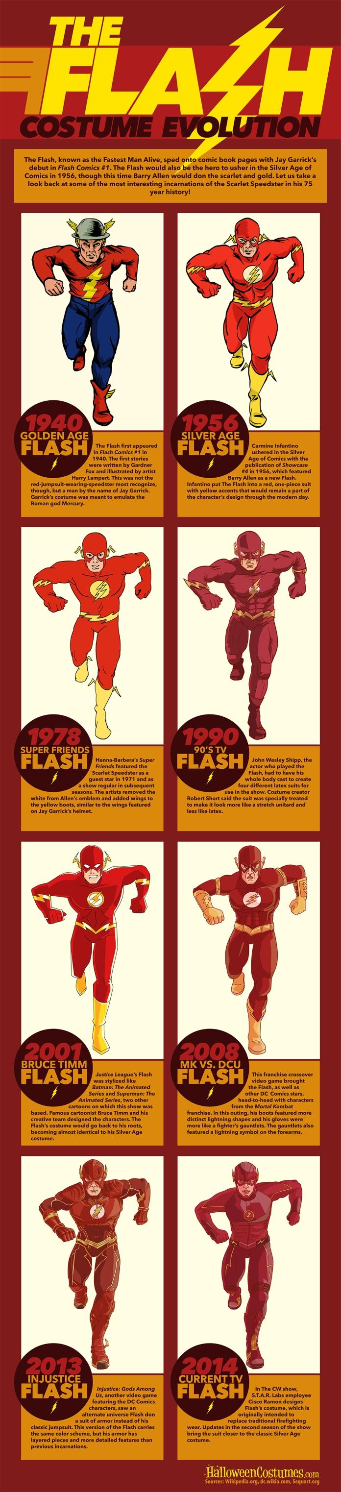 flash-costumes
